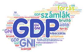 Az egy főre jutó GDP vásárlóerő-paritáson számított adatai európai összehasonlításban
