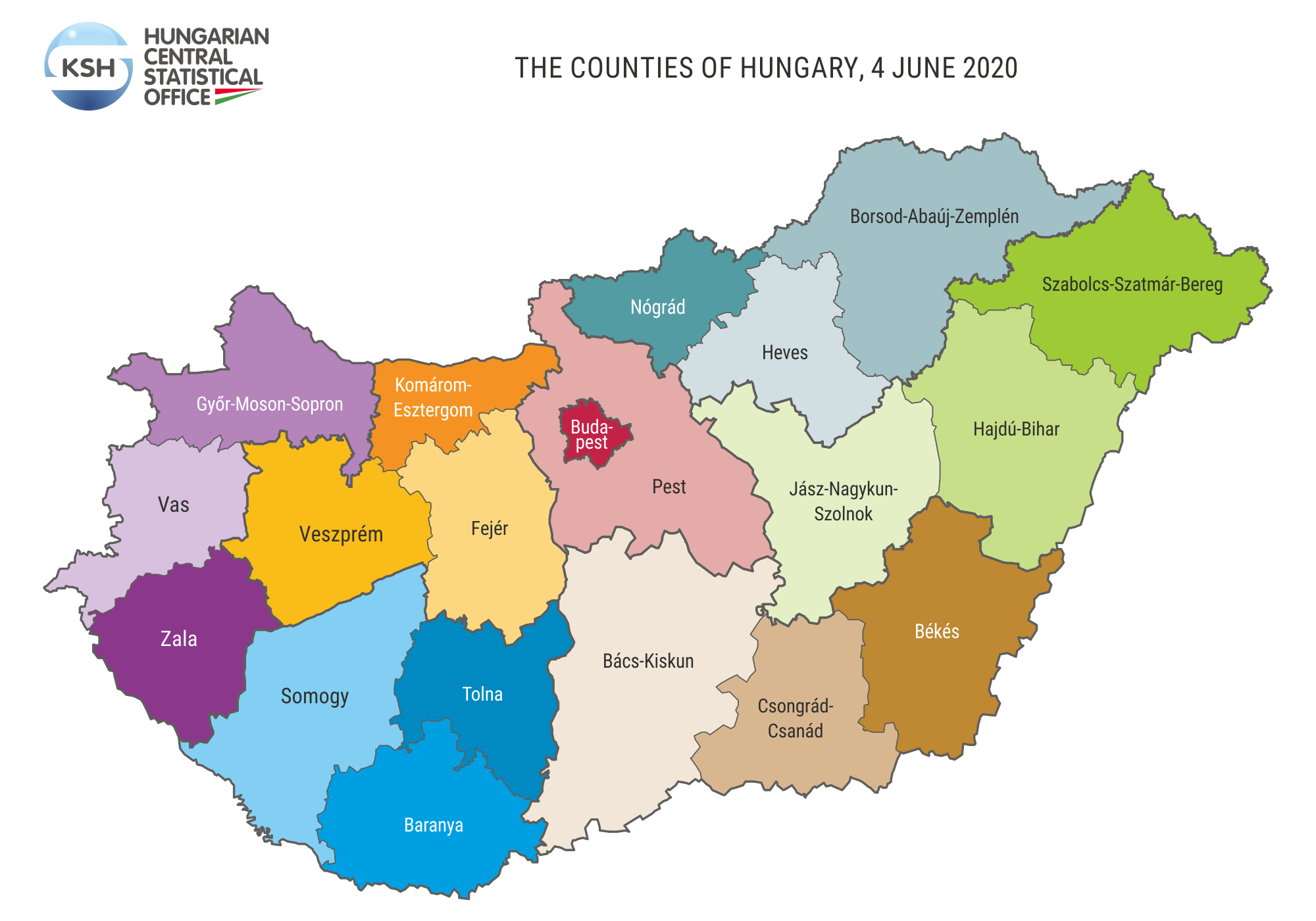 Public administration structure of Hungary