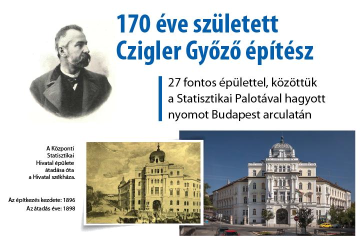 170 éve született Czigler Győző építész