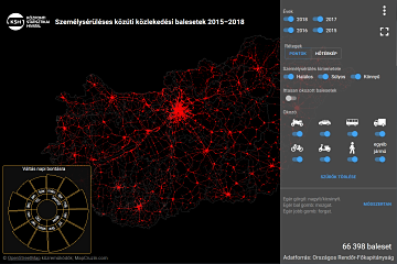 Személysérüléses közúti közlekedési balesetek 2015–2018