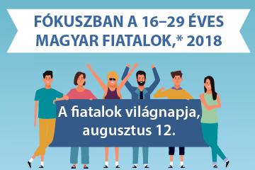 Fókuszban a 16–29 éves magyar fiatalok, 2018