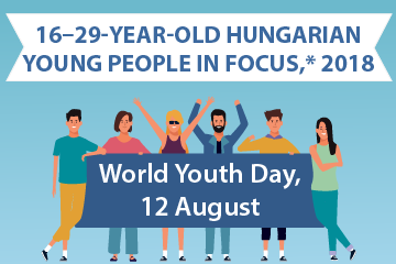 16–29-year-old Hungarian young people in focus, 2018
