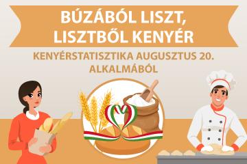 Búzából liszt, lisztből kenyér – kenyérstatisztika aug.20. alkalmából