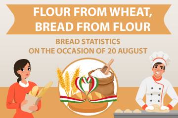 Flour from wheat, bread from flour
