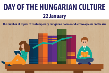 Day of the Hungarian Culture, January 22